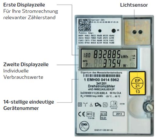 Abbildung 1: Display des elektronischen Stromzählers